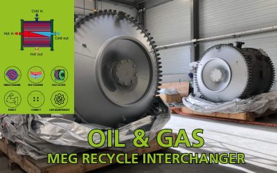 Meg recycle interchangers for oil&gas industry