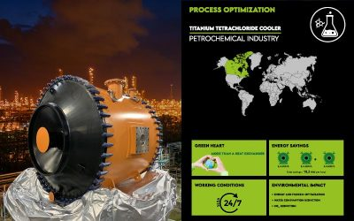 TiCl4 coolers for petrochemical industry